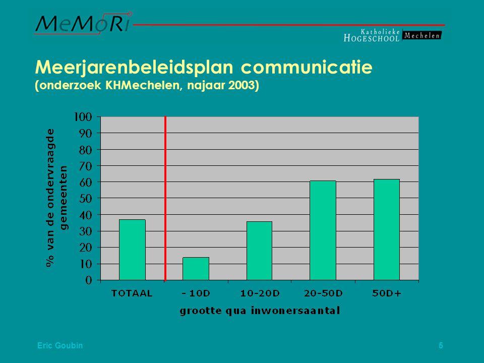Meerjarenbeleidsplan communicatie (onderzoek KHMechelen, najaar 2003)