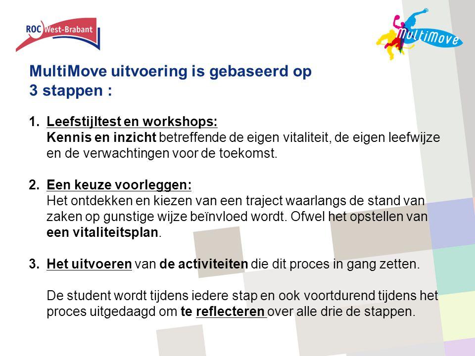 MultiMove uitvoering is gebaseerd op 3 stappen :