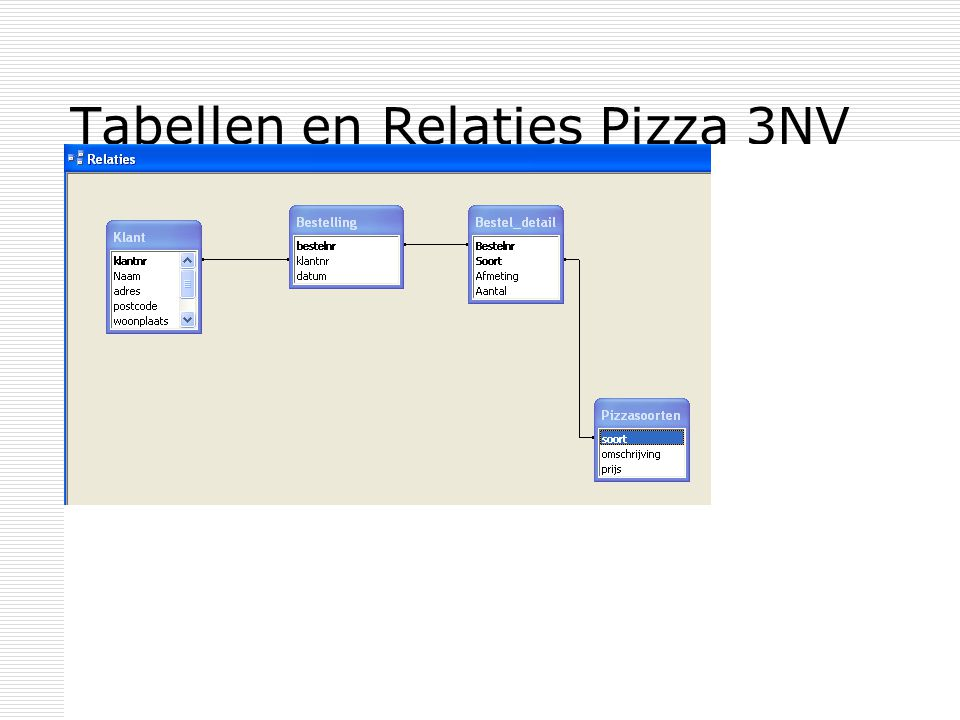 Tabellen en Relaties Pizza 3NV