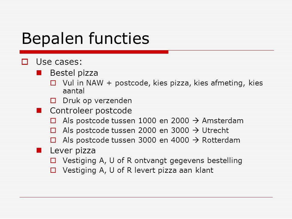 Bepalen functies Use cases: Bestel pizza Controleer postcode