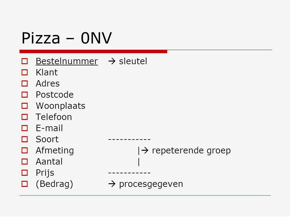 Pizza – 0NV Bestelnummer  sleutel Klant Adres Postcode Woonplaats