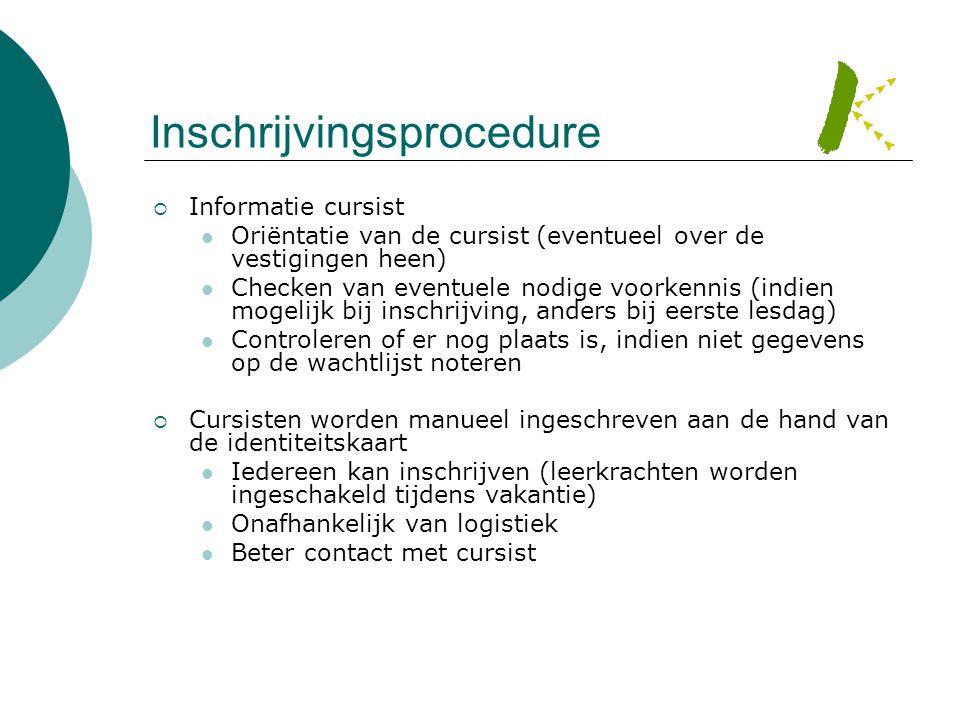 Inschrijvingsprocedure