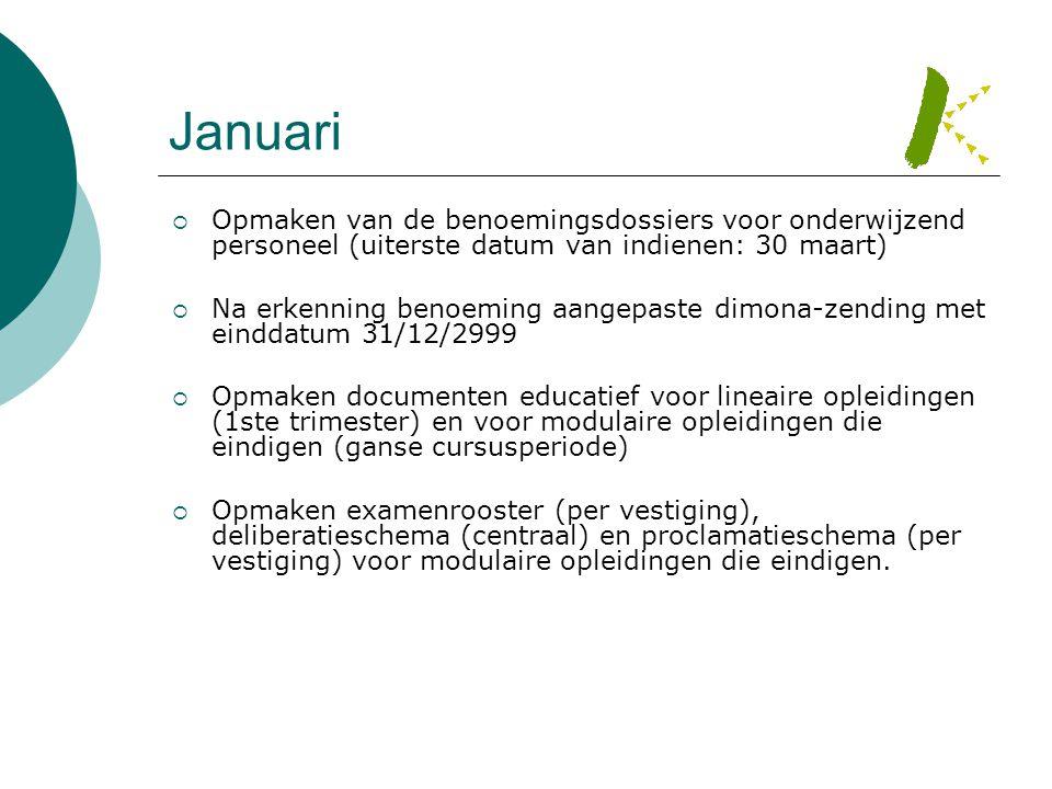Januari Opmaken van de benoemingsdossiers voor onderwijzend personeel (uiterste datum van indienen: 30 maart)