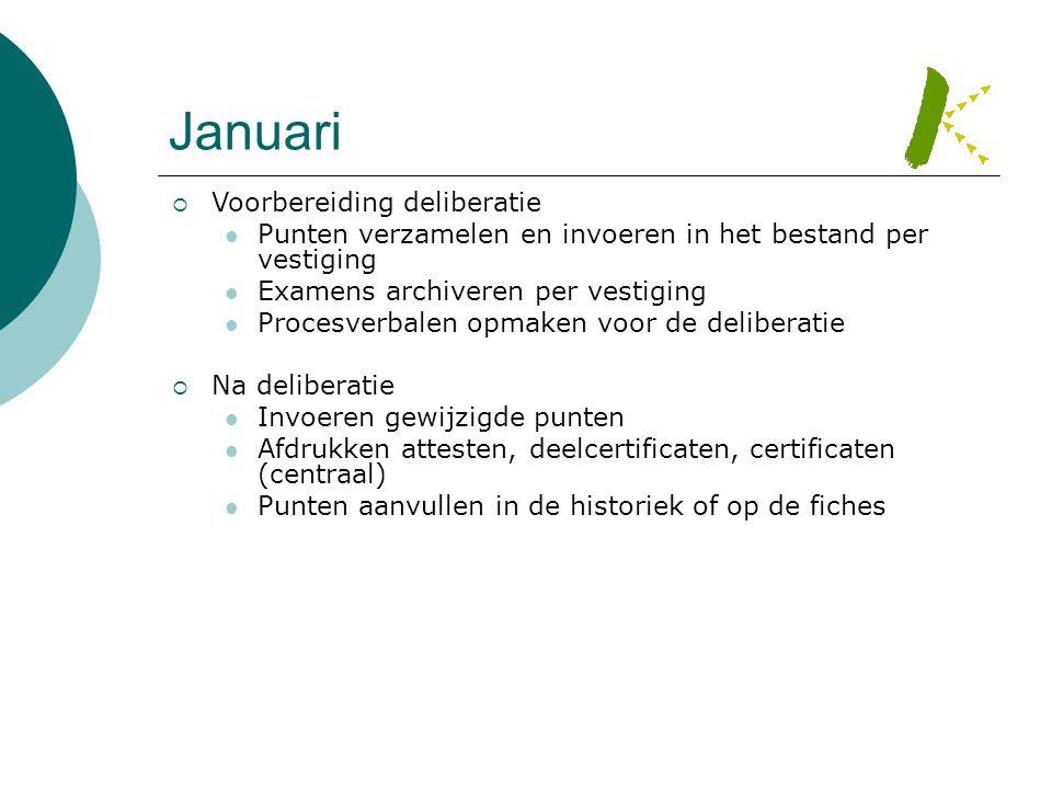 Januari Voorbereiding deliberatie