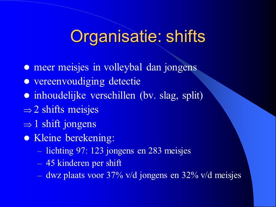 Organisatie: shifts meer meisjes in volleybal dan jongens