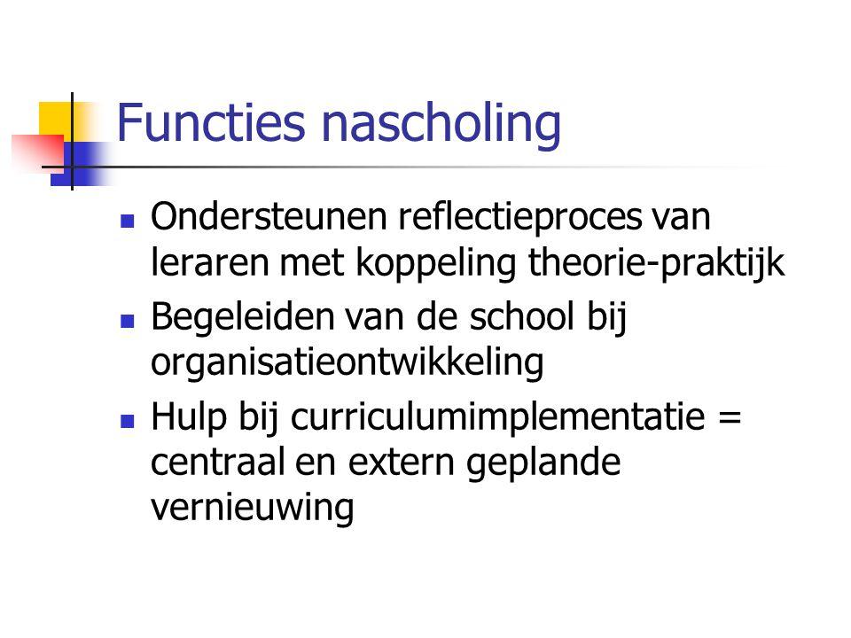 Functies nascholing Ondersteunen reflectieproces van leraren met koppeling theorie-praktijk. Begeleiden van de school bij organisatieontwikkeling.