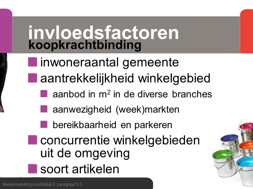 invloedsfactoren koopkrachtbinding inwoneraantal gemeente
