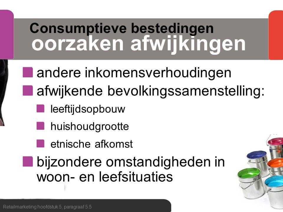 oorzaken afwijkingen Consumptieve bestedingen