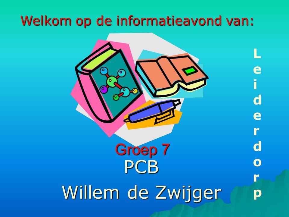 PCB Willem de Zwijger Groep 7 Welkom op de informatieavond van: