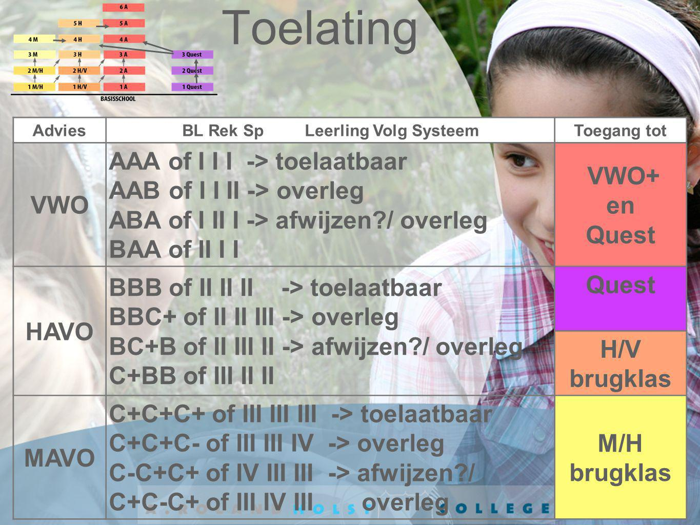 BL Rek Sp Leerling Volg Systeem