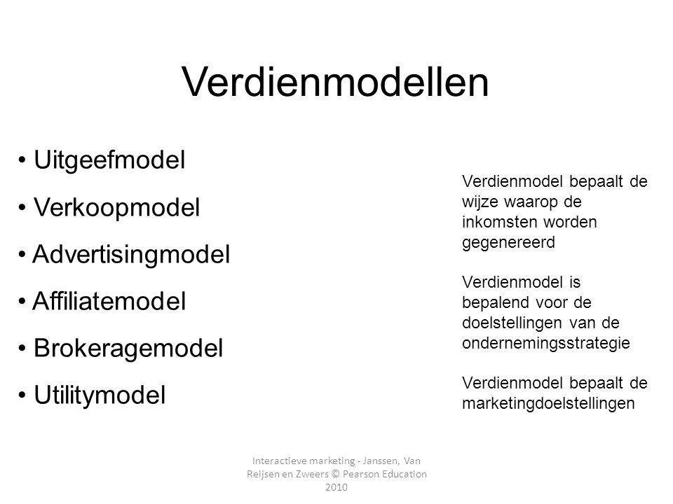 E-Verdienmodellen Uitgeefmodel Verkoopmodel Advertisingmodel