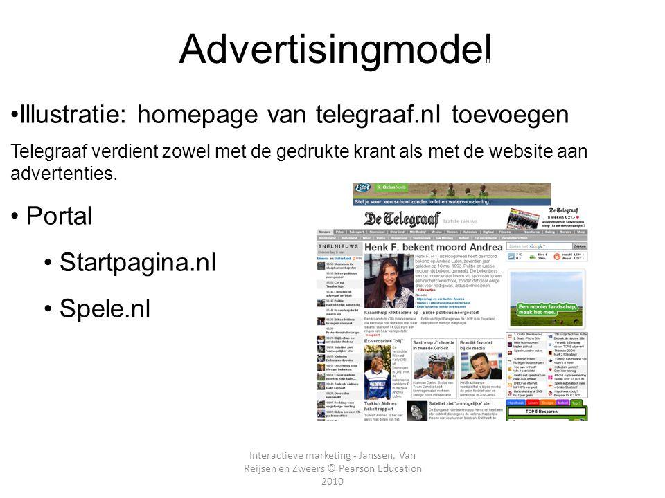 E-Advertisingmodel Illustratie: homepage van telegraaf.nl toevoegen
