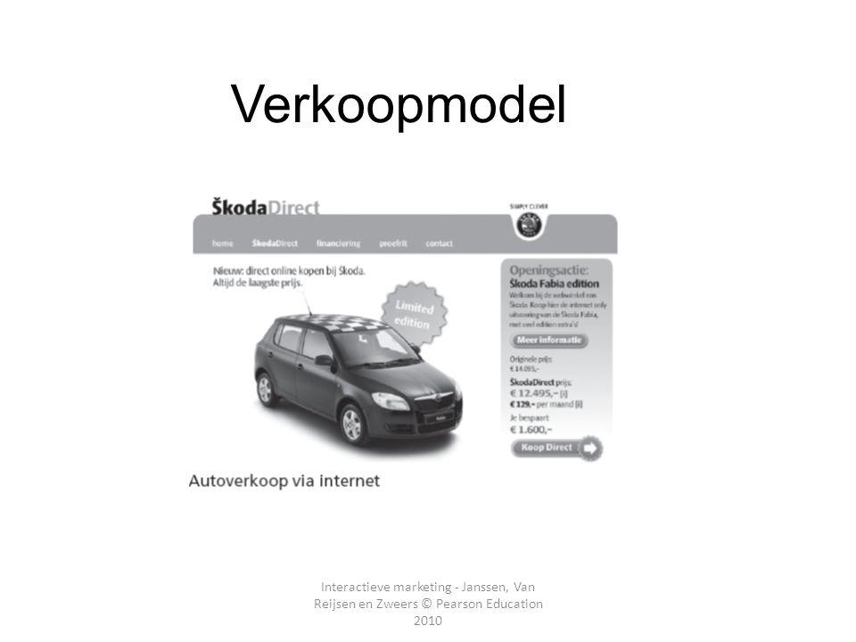 E-Verkoopmodel Hoofdstuk 2