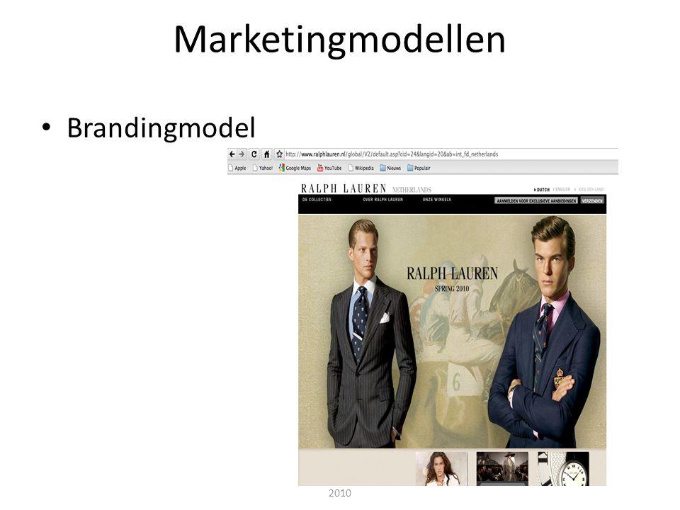 Marketingmodellen Brandingmodel