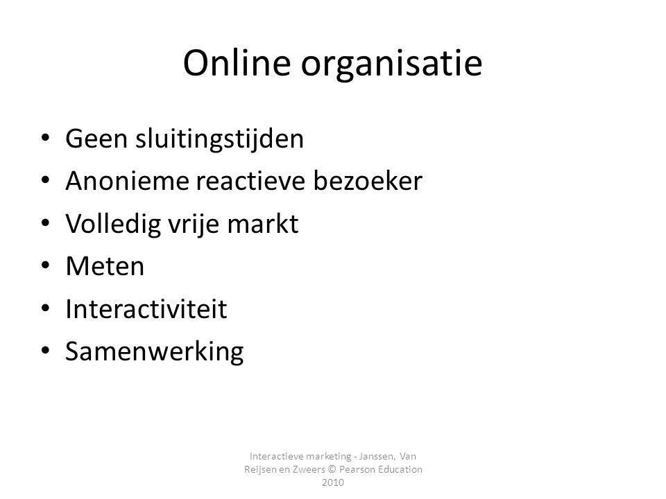 Online organisatie Geen sluitingstijden Anonieme reactieve bezoeker