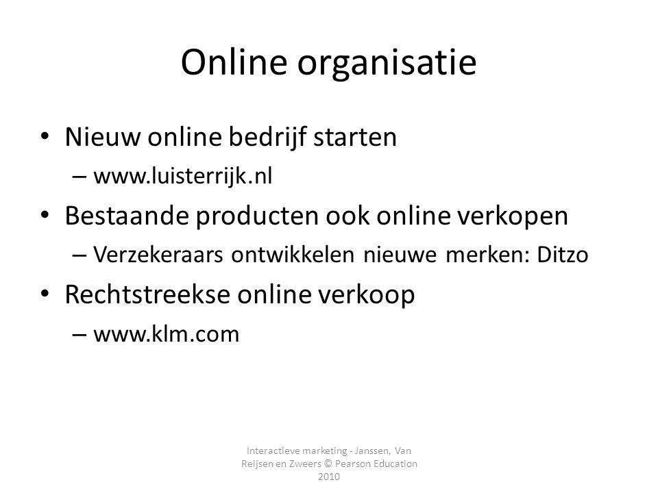 Online organisatie Nieuw online bedrijf starten