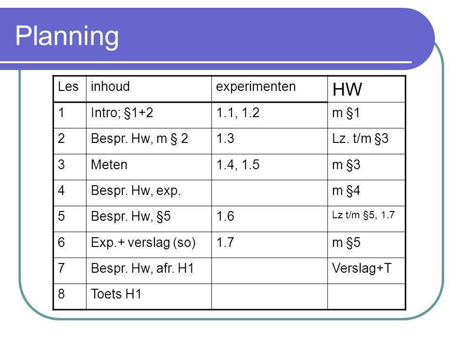 Planning HW Les inhoud experimenten 1 Intro; §1+2 1.1, 1.2 m §1 2