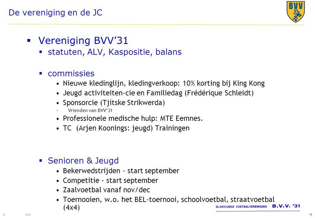 Vereniging BVV'31 De vereniging en de JC