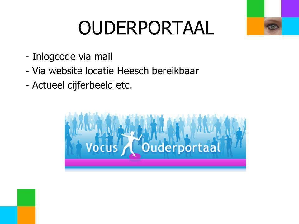 OUDERPORTAAL Inlogcode via mail Via website locatie Heesch bereikbaar