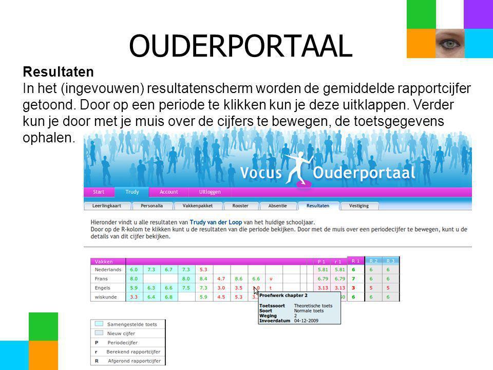 OUDERPORTAAL Resultaten