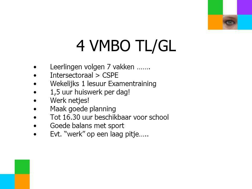 4 VMBO TL/GL Leerlingen volgen 7 vakken ……. Intersectoraal > CSPE