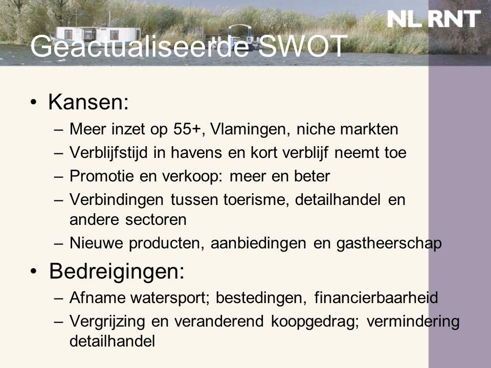 Geactualiseerde SWOT Kansen: Bedreigingen: