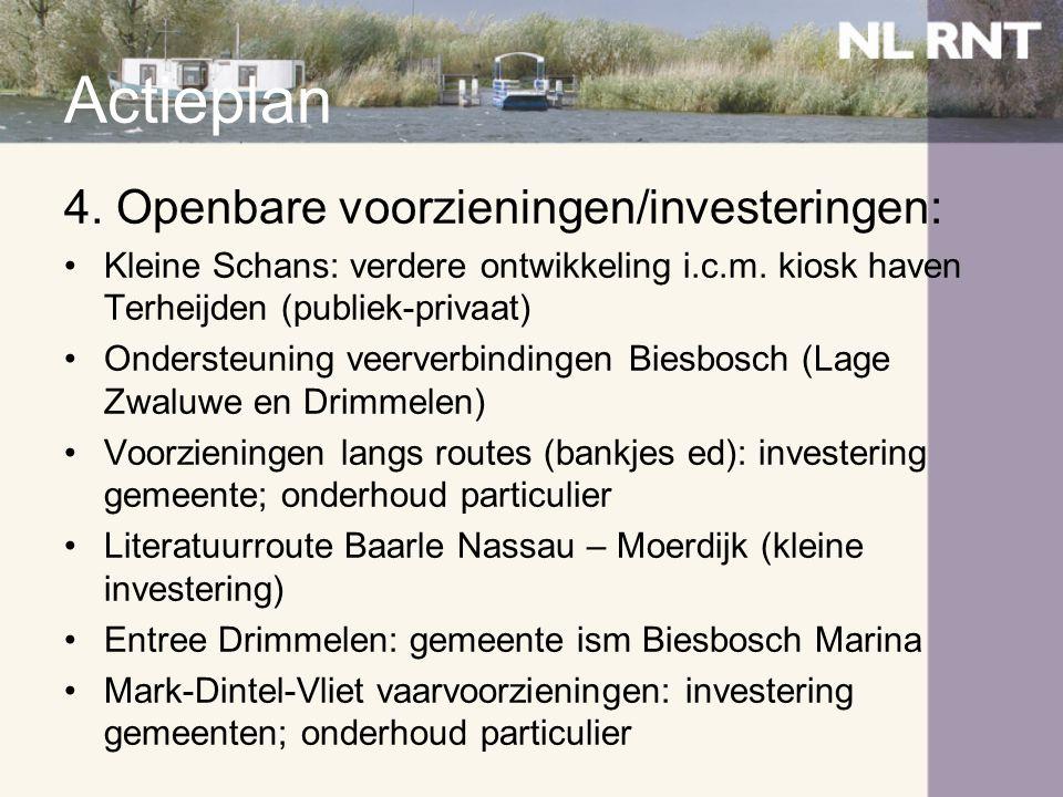 Actieplan 4. Openbare voorzieningen/investeringen: