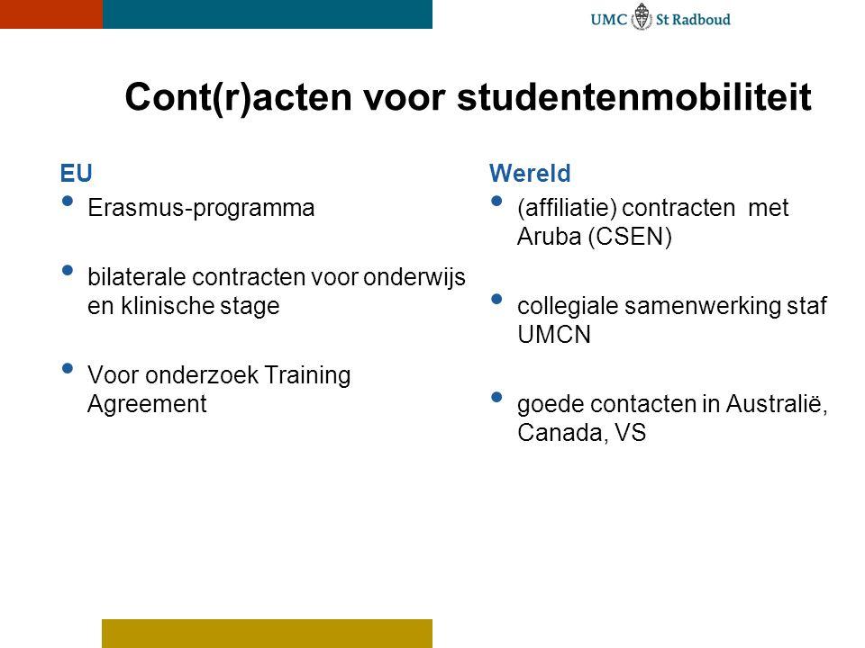 Cont(r)acten voor studentenmobiliteit