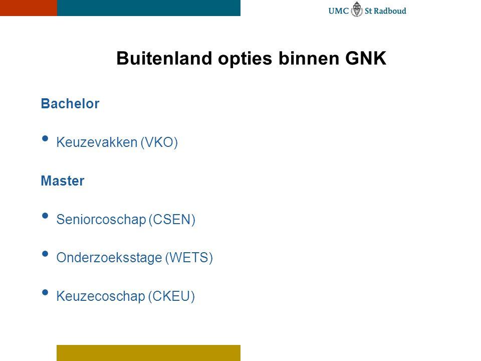 Buitenland opties binnen GNK