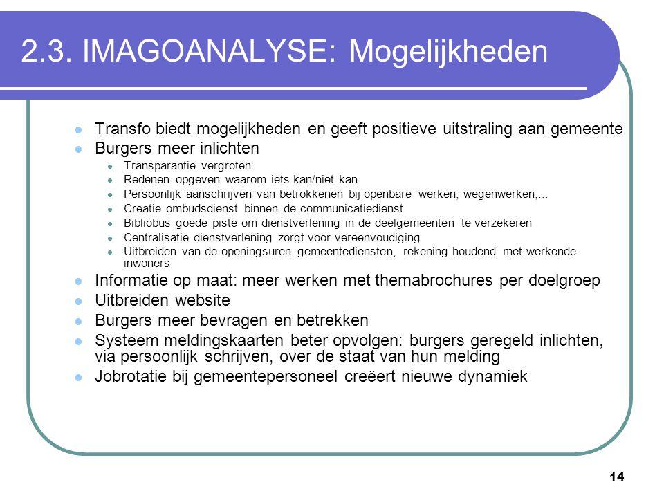 2.3. IMAGOANALYSE: Mogelijkheden