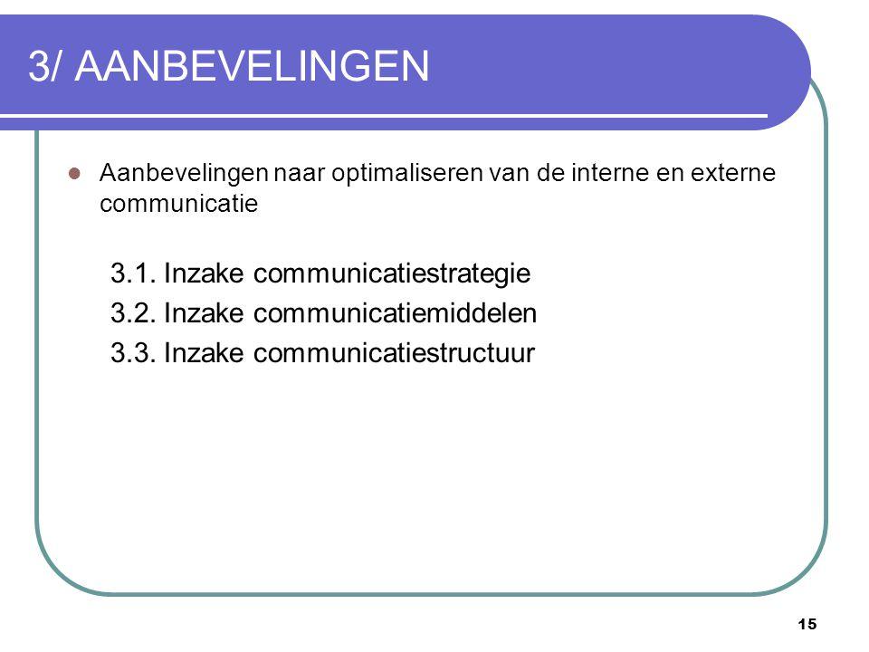 3/ AANBEVELINGEN 3.1. Inzake communicatiestrategie