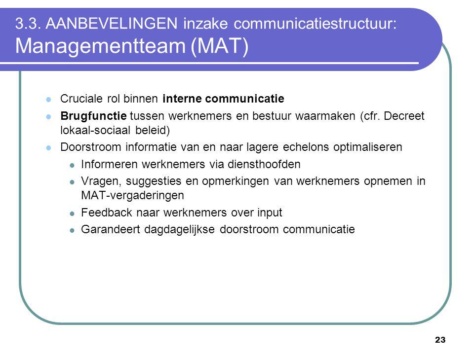 3.3. AANBEVELINGEN inzake communicatiestructuur: Managementteam (MAT)