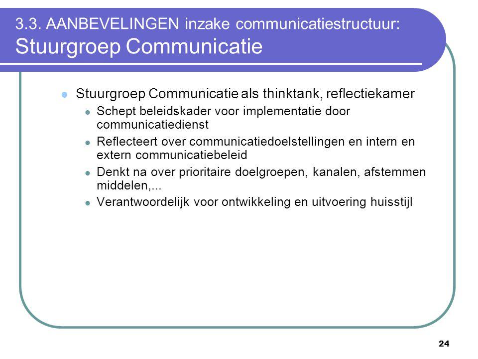 3.3. AANBEVELINGEN inzake communicatiestructuur: Stuurgroep Communicatie
