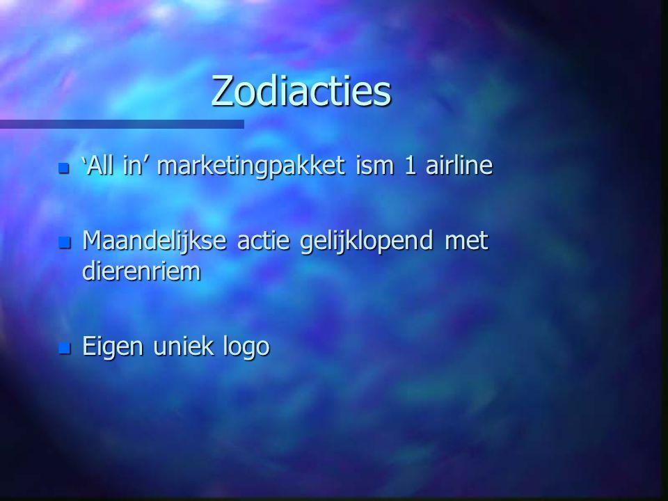 Zodiacties Maandelijkse actie gelijklopend met dierenriem