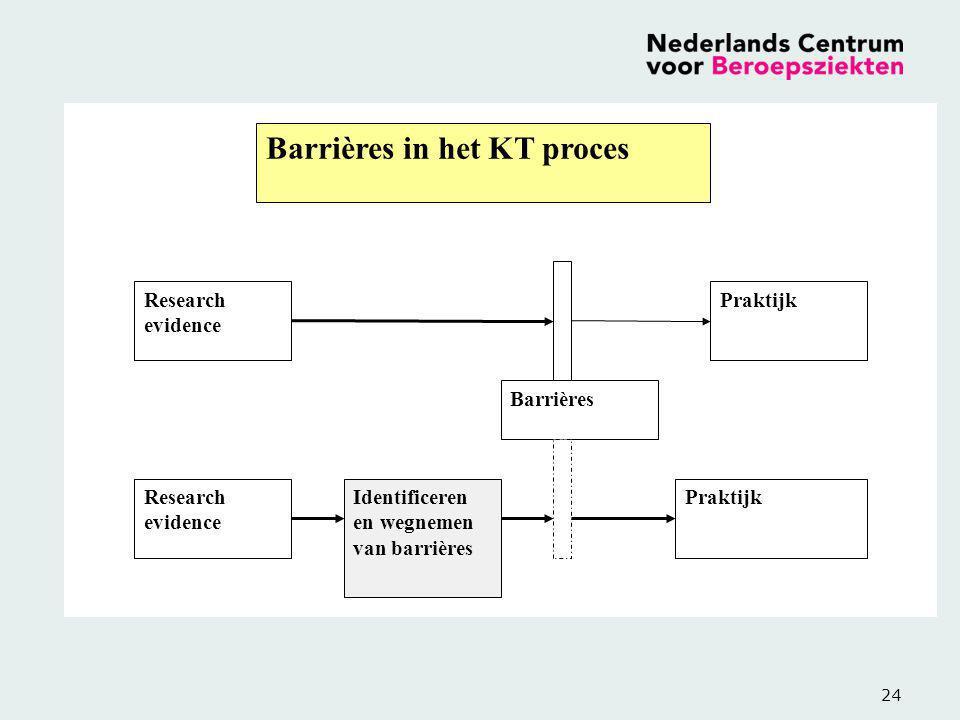 Barrières in het KT proces