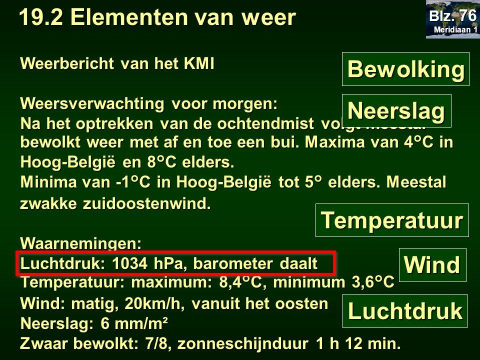 19.2 Elementen van weer Bewolking Neerslag Temperatuur Wind Luchtdruk