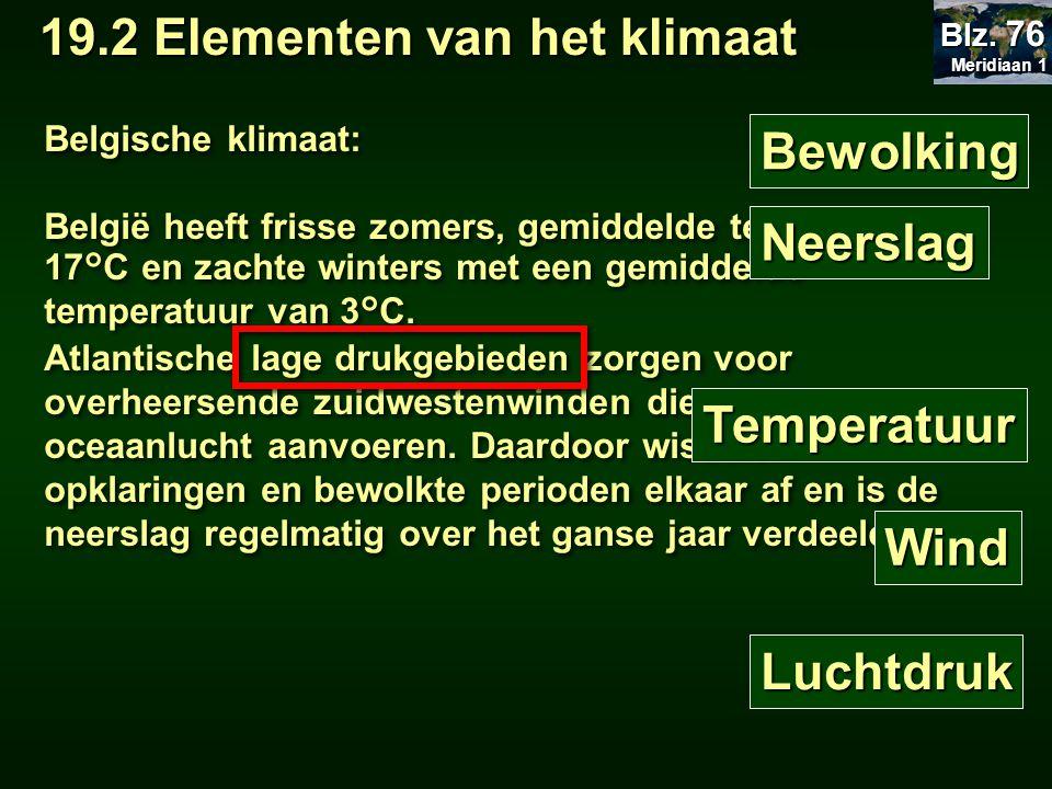 19.2 Elementen van het klimaat