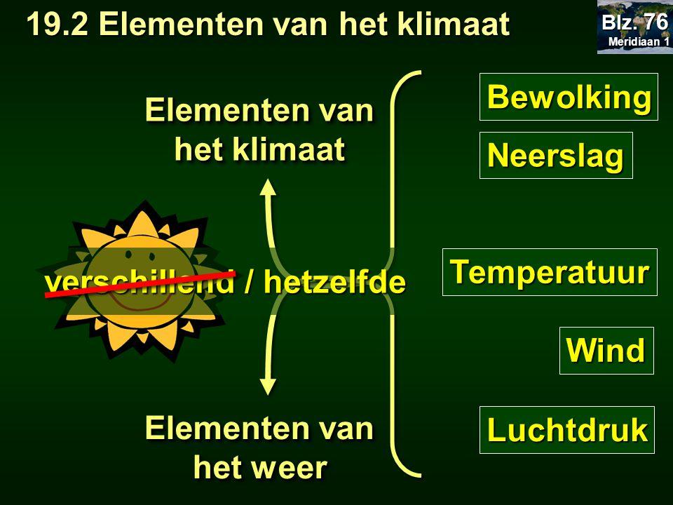Elementen van het klimaat verschillend / hetzelfde