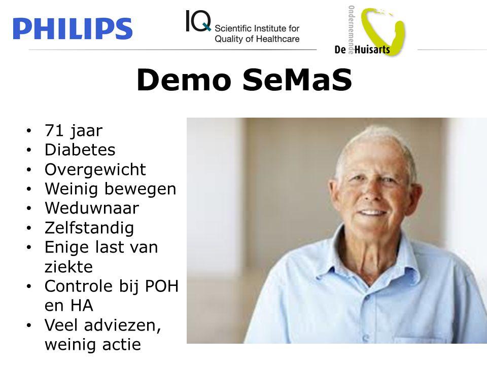 Demo SeMaS 71 jaar Diabetes Overgewicht Weinig bewegen Weduwnaar