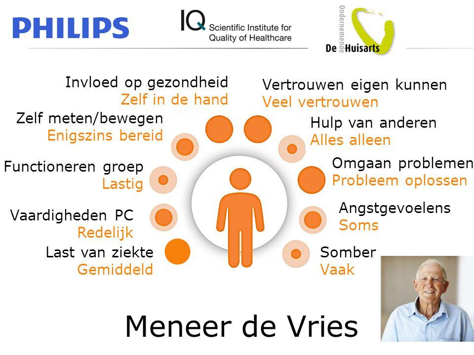 Meneer de Vries depri Invloed op gezondheid Zelf in de hand