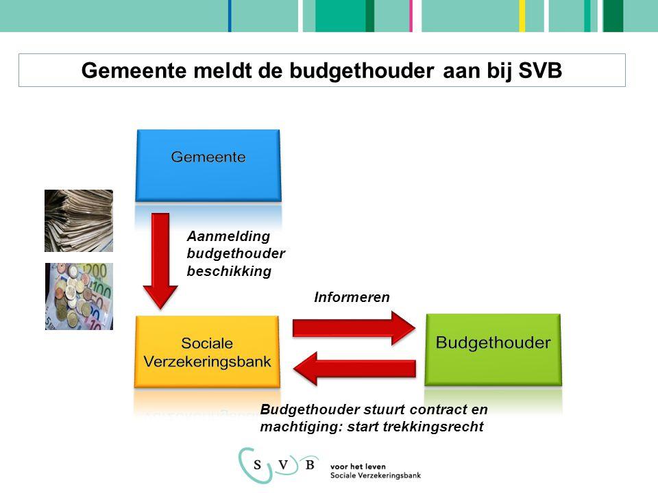 Gemeente meldt de budgethouder aan bij SVB