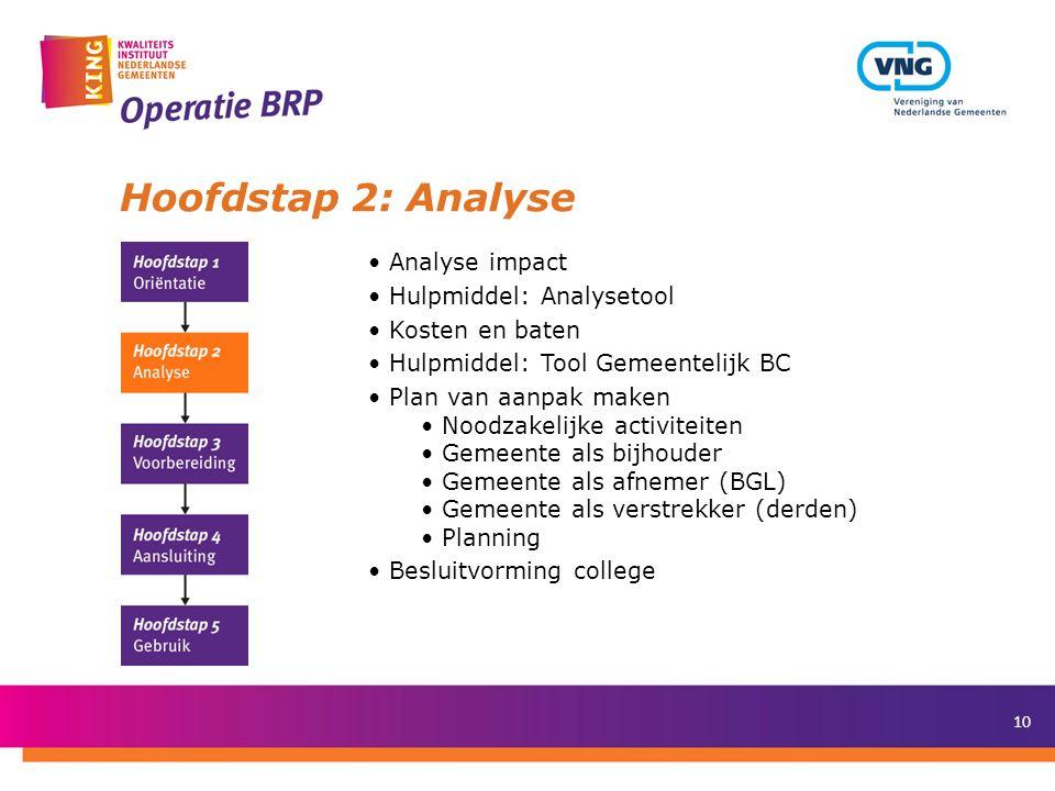 Hoofdstap 2: Analyse Analyse impact Hulpmiddel: Analysetool