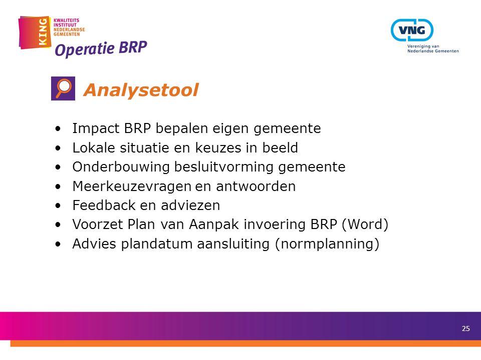 Analysetool Impact BRP bepalen eigen gemeente