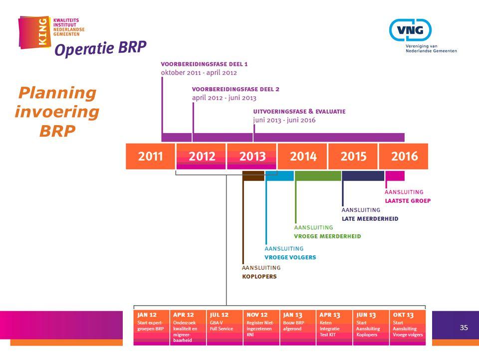 Planning invoering BRP
