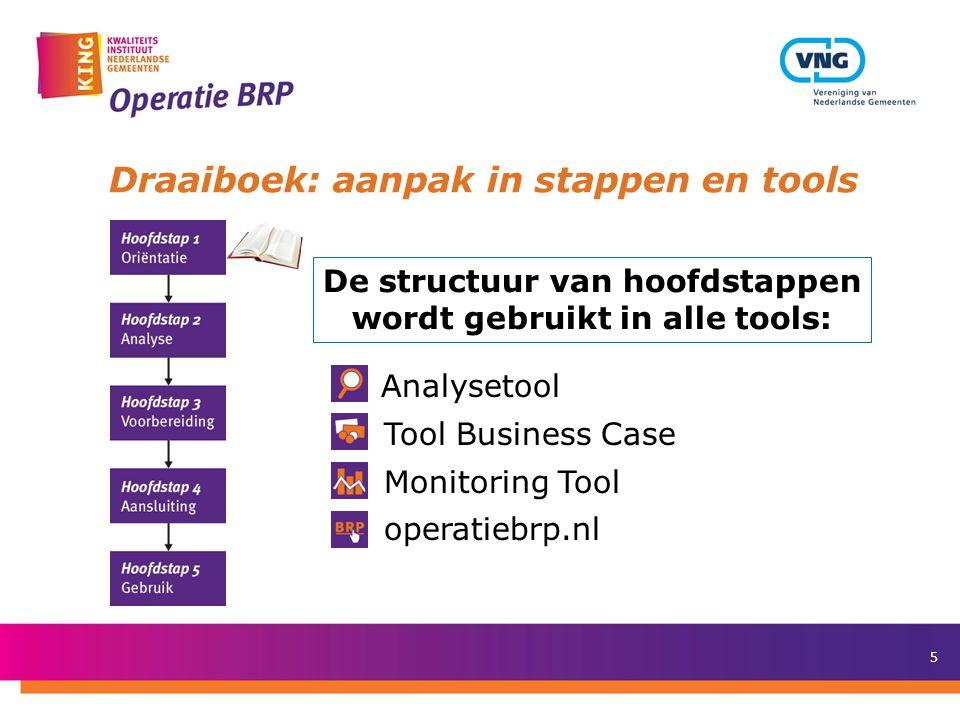 Draaiboek: aanpak in stappen en tools