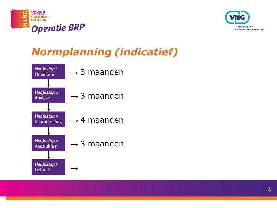 Normplanning (indicatief)