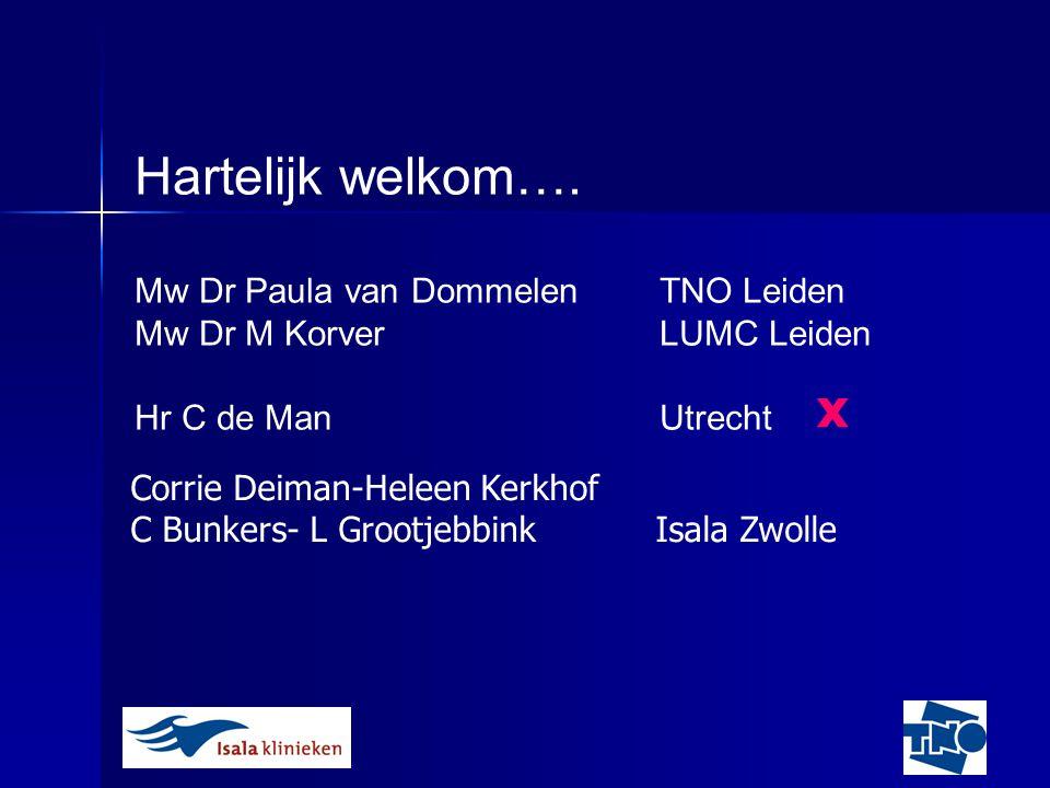 Hartelijk welkom…. x Mw Dr Paula van Dommelen TNO Leiden
