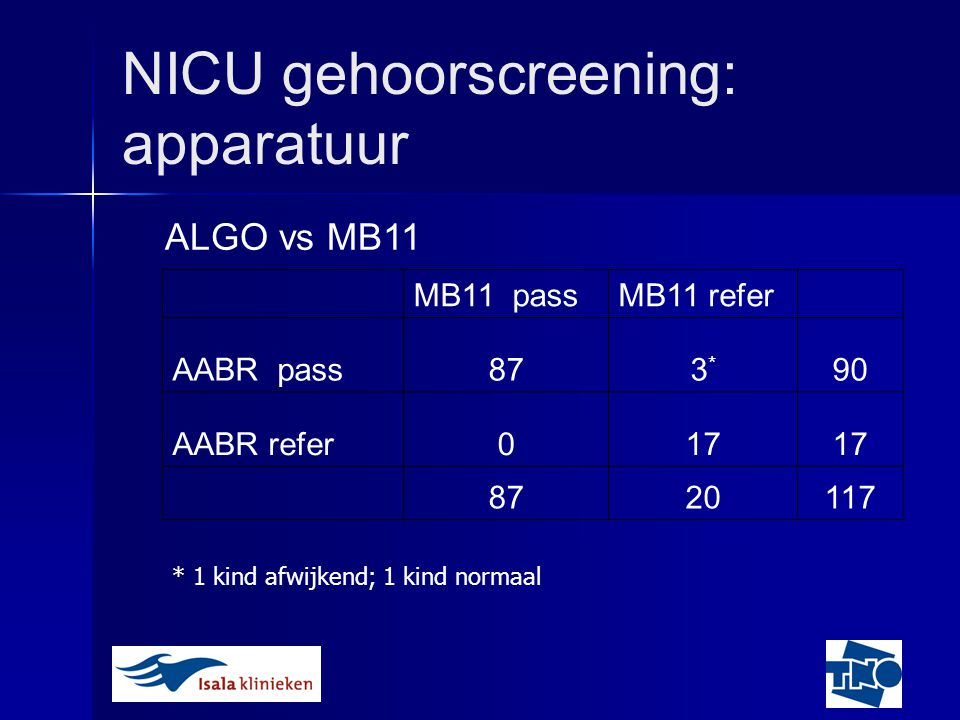 NICU gehoorscreening: apparatuur