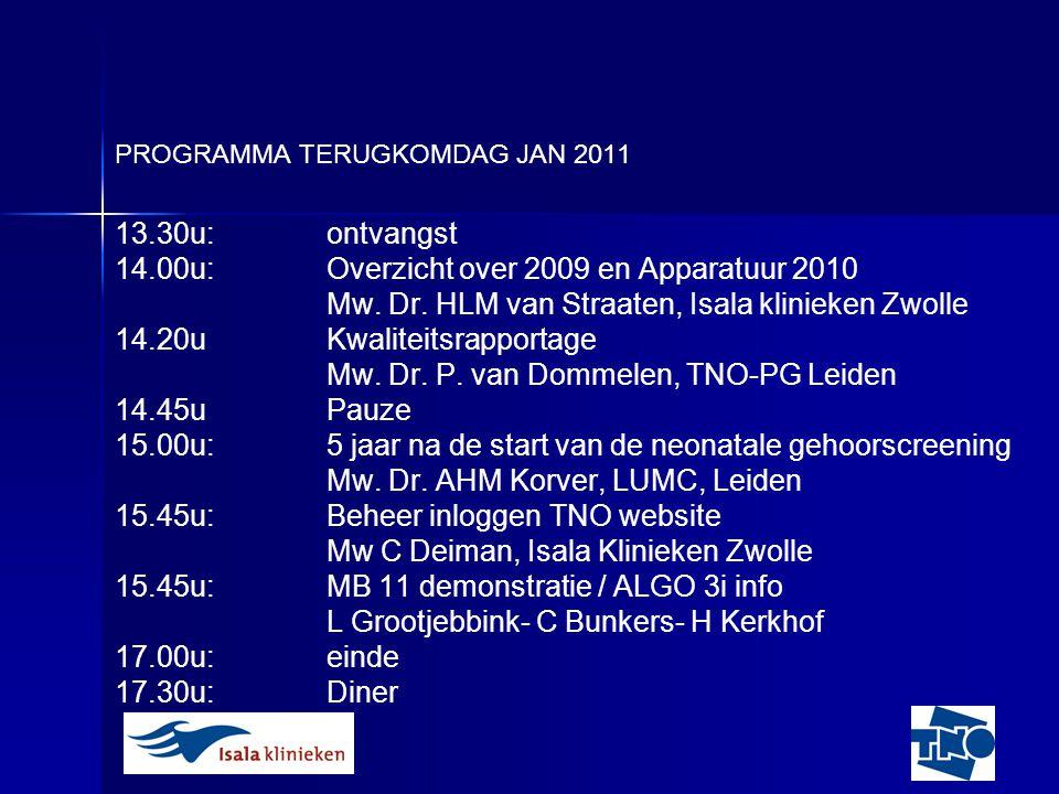 14.00u: Overzicht over 2009 en Apparatuur 2010