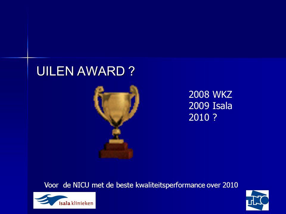 UILEN AWARD WKZ Isala Voor de NICU met de beste kwaliteitsperformance over 2010